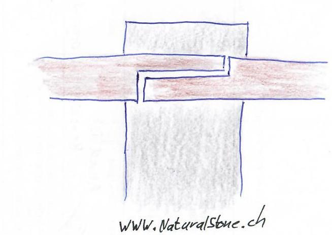 Rundholz-Zusammensetzen